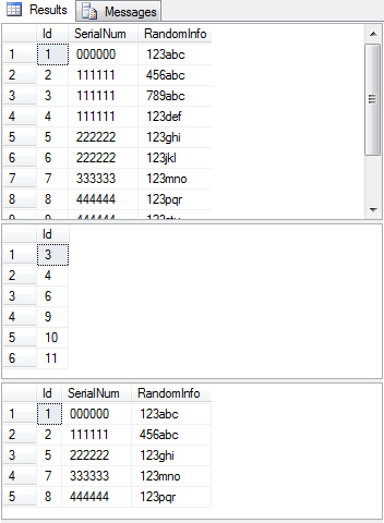 These are the results of the SQL to remove duplicates from a table but keep the first of the duplicate records.
